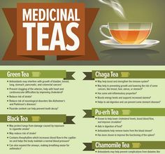 Cleanse & nourish -- medicinal tea infographic, including green, herbal, and mushroom teas Health And Nutrition, Health Tips, Health And Wellness, Health Fitness, Fitness Hacks, Health Care, Fitness Quotes, Fitness Motivation, Free Fitness