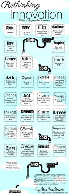 24 Tips para Re-Pensar la INNOVACIÓN   HDO @ideasrealidad