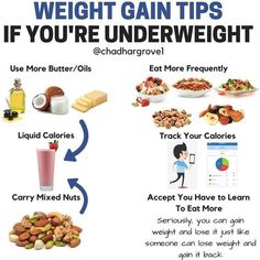 If you want to gain weight and muscle you have to consume high-calorie healthy foods. This article lists 10 of the best healthy foods that will help you gain weight fast for men and women. Weight Gain Meals, Healthy Weight Gain, Losing Weight Tips, How To Lose Weight Fast, Weight Gain Meal Plan, Weight Gain Journey, Corps Fitness, Healthy Smoothie, Healthy Drinks
