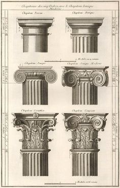 Roman Architecture Columns any of several styles of classical or neoclassical architecture