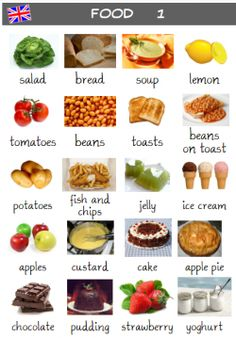 Food - English vocabulary