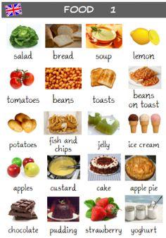 FOOD                                                                                                                                                                                 Plus