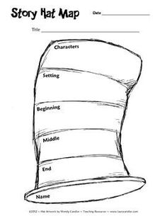 Here's a fun graphic organizer to use with older students. The parts of the Story Hat Map include characters, setting, conflict, resolution, and theme. Many of Dr. Seuss's more advanced books would work well with this story map.