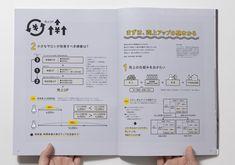 氏デザイン Book Design, Layout Design, Print Design, Editorial Layout, Editorial Design, Pamphlet Design, Simple Web Design, Company Brochure, Catalog Design