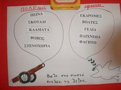 Συνέπειες ειρήνης και πολέμου 28th October, Pre School, School Projects, Place Card Holders, Classroom, Education, Blog, Crafts, Vintage