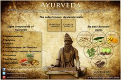 World's Best brains like Elbert Einstien, Frederich Von Schlegal, Julius R Oppenheimer among others admit and acknowledge Ancient India's contribution to science and technology. Ayurveda, Particles Of Matter, Indian Philosophy, Massage Treatment, India Culture, Work With Animals, Best Brains, Massage Benefits, Holistic Healing