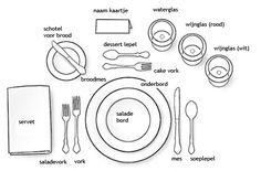 just that you know it…… Dit zijn de basisregels voor het dekken van een tafel Roomed | roomed.nl