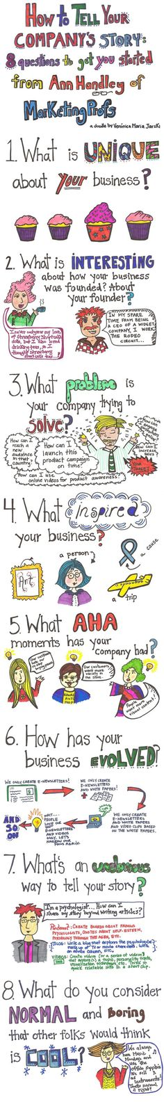 How To Tell Your Company's Story: 8 Questions To Get You Started - #infographic
