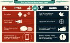 Pros and Cons of Social Media News #socialmedia #socbiz #journalism #news