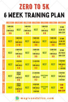 How to go from Zero to your first 5km run in 6 weeks? Your 6 Week Training Plan