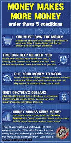 Money Makes Money. And the money that money makes makes money. But your money - Stock Investing - Ideas of Stock Investing - Money Makes Money. And the money that money makes makes money. But your money will only work for you under these 5 conditions. Time Value Of Money, Budget Planer, Financial Tips, Financial Quotes, Financial Literacy, Financial Peace, Business Money, Business Ideas, Investing Money