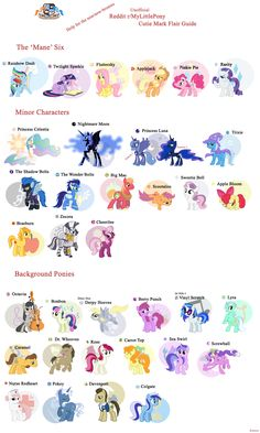 Favorites are: Rainbowdash, Pinkie Pie, Big Mac, Applejack, Vinyl Scratch, Scootaloo, bon bon, Trixie and Braeburn.