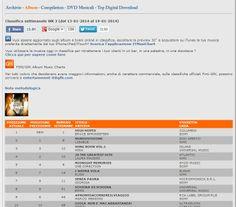 23 gennaio... e Marco tiene in topten. Nono posto dopo 44 settimane, sempre in top20 e per almeno 40 settimane in top10. E questo disco sembra ancora averne...