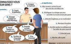 Ces expressions qu'on aime tant Langage .Il y en a environ 10 000 en français, on les utilise du matin au soir. Mais quelle est la plus populaire? Découvrez le classement de tête, établi par un sondage que nous révélons. Savoureux.