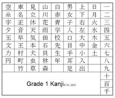 kanji chart for 1st grade of elementary school students in