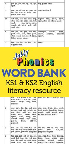 Key stage 1 and key stage 2 english literacy resource Jolly Phonics Word Bank. Jolly Phonics Activities, Phonics Worksheets, Teaching Activities, Primary Teaching, Teaching Phonics, Teaching Letters, Phonics Reading, Teaching Reading, Guided Reading
