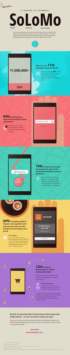 Digital agency 'We Love', celebrate the evolving digital world with an infographic-inspired one pager, showing brands why 2013 is the year to embrace digital and go 'SoLoMo'.