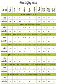 Head Sizing Chart for Crochet Hats (newborn-adult large)