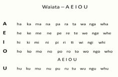 A E I O U Vowel sounds come in two forms - long and short. Try them out with this song. Try the vowel sounds out with the rest. Learning Tools, Learning Resources, School Resources, Teacher Resources, Maori Songs, Waitangi Day, Maori Patterns, Maori Designs, Vowel Sounds