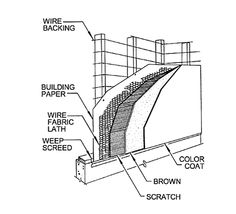 Concrete Masonry Stem Wall with Raised Floor with Frame