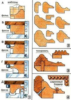 Фрезерование багета » Строительство домов, коттеджей своими руками. Объекты строительства