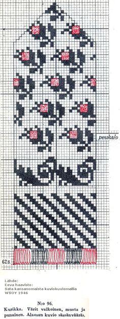 Kurikka-lapaset eli Kurikka-rasat Crochet Mittens Free Pattern, Knit Mittens, Knitted Gloves, Knitting Socks, Baby Knitting, Fair Isle Knitting, Knitting Charts, Knitting Stitches, Knitting Patterns