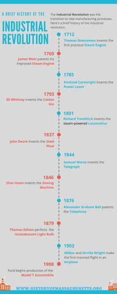 New History Timeline Ideas Projects American Revolution Ideas Timeline Project, Timeline Design, Timeline Ideas, Industrial Revolution History, Revolution Poster, Revolution 9, Piercing Industrial, World History Lessons, Homeschool