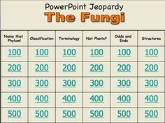 My students love to review using these Jeopardy Powerpoint review games on fungi. I have found that my students pay far greater attention to the review when it is in a competitive game format.