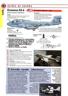 War Thunder, Aircraft Design, Military Equipment, Aircraft Carrier, Luftwaffe, Armed Forces, Military Aircraft, Warfare, World War Ii