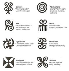 "The Adrinka Symbols of the Akan people of Ghana. Adrinka means"" goodbye"" in the Akan language"