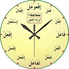"Verb Forms Clock An Arabic ""Verb Forms"" Clock, by Nigel of Arabia. an Arabic clock like you've never seen before!An Arabic ""Verb Forms"" Clock, by Nigel of Arabia. an Arabic clock like you've never seen before! Arabic Verbs, Quran Arabic, Arabic Phrases, Write Arabic, Arabic Alphabet For Kids, Learn Arabic Online, Verb Forms, Arabic Poetry, Arabic Lessons"
