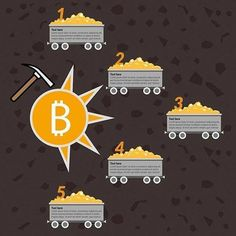 What is bitcoin mining and how does it work? - All About Bitcoin Bitcoin Mining Pool, What Is Bitcoin Mining, Coin Logo, Bitcoin Mining Hardware, Crypto Coin, Crypto Mining, Buy Bitcoin, Does It Work, Bitcoin Cryptocurrency