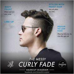 messy-curly-fade | Kaycee Enerva | Flickr