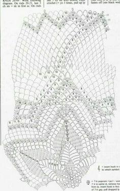 Free Crochet Doily Patterns, Crochet Doily Diagram, Crochet Doilies, Thread Crochet, Crochet Stitches, Mantel Redondo, Crochet Tablecloth, Crochet Round, Chrochet