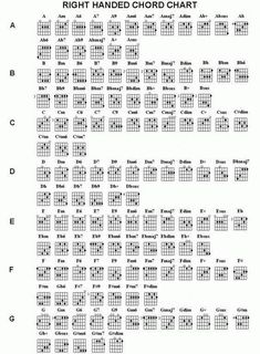 Get your FREE Beginner Guitar Songbook that contains 60 easy guitar songs with chords, and a complete guitar chords chart! Acoustic Guitar Chords, Guitar Chords Beginner, Easy Guitar Songs, Guitar Chords For Songs, Music Chords, Guitar Chord Chart, Guitar For Beginners, Guitar Tips, Music Guitar