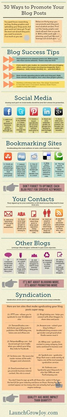 30-ways-to-promote-your-blog-posts.jpg (360×2226)