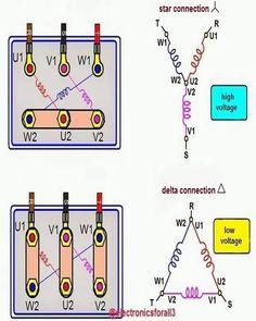 Bilderesultat for motor 220 380 Electrical Panel Wiring, Electrical Circuit Diagram, Electrical Plan, Electrical Projects, Electrical Safety, Electrical Installation, Electronic Circuit Projects, Electronic Engineering, Electrical Engineering