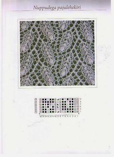 Szymka-Blog z Inspiracjami: Wzory azurowe na Drutach