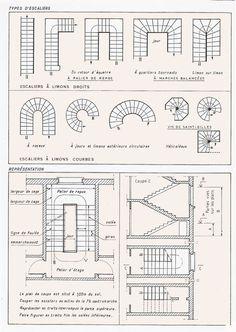 Type Du0027escalier   Recherche Google. Small Space StairsStair PlanSteel StairsModern  StairsStaircase IdeasStair DesignNice HousesSpiral StaircasesCrossword