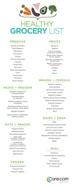 Healthy Grocery List by care.com #Grocery #List #Healthy_Living