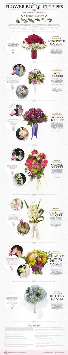 Flower bouquet types.