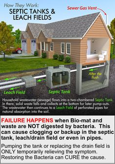 Septic Tank Problems and Septic system problems have one common cause. Lack of Bacteria. Learn what can Rescue Any Septic System in a hurry. Septic Tank Systems, Septic System, Septic Tank Problems, Septic Tank Covers, Septic Tank Service, Passive House, Earth Homes, Plantation Homes, Construction Design