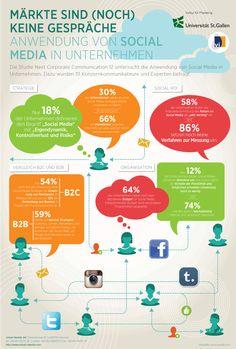 Social Media in Unternehmen - schön Infografik von VI...