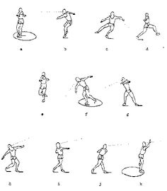 how to throw discus