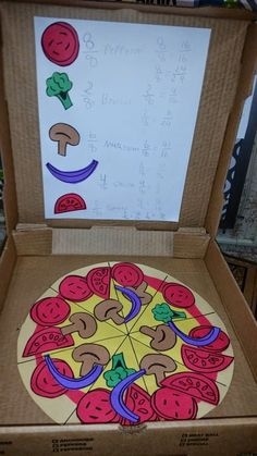 Marzano's Non Linguistic Representation. Students are able to be creative and have fun learning fractions through things that are familiar to most children. Pizza Fractions Project in a Box - Teach Junkie Pizza Fractions, 4th Grade Fractions, Teaching Fractions, Fourth Grade Math, Teaching Math, Equivalent Fractions, Fractions For Kids, Dividing Fractions, Multiplying Fractions