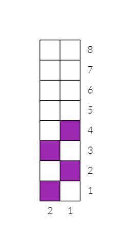 Bar Chart, Knitting, Tricot, Breien, Bar Graphs, Stricken, Weaving, Knits, Crocheting