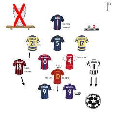 Create your Greatest 11 footballers using our football shirt lineup team builder. Fifa Football, Best Football Players, Football Love, Football Art, Arsenal Football Shirt, Retro Football Shirts, Vintage Football, Football Tactics, Team Builders