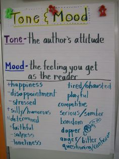 Tone Mood----link has lots of good reading ideas (4th grade blog)