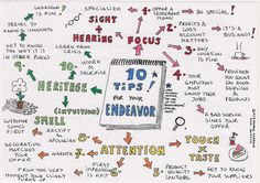 10 Tips for your Endeavor Mind Map Sketch