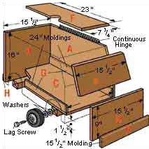 Woodworking Wood Projects If you really are searching for terrific hints on woodworking, then http://www.woodesigner.net can certainly help!